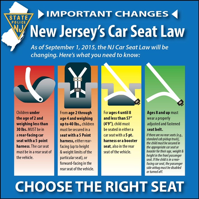 Nc seat belt law